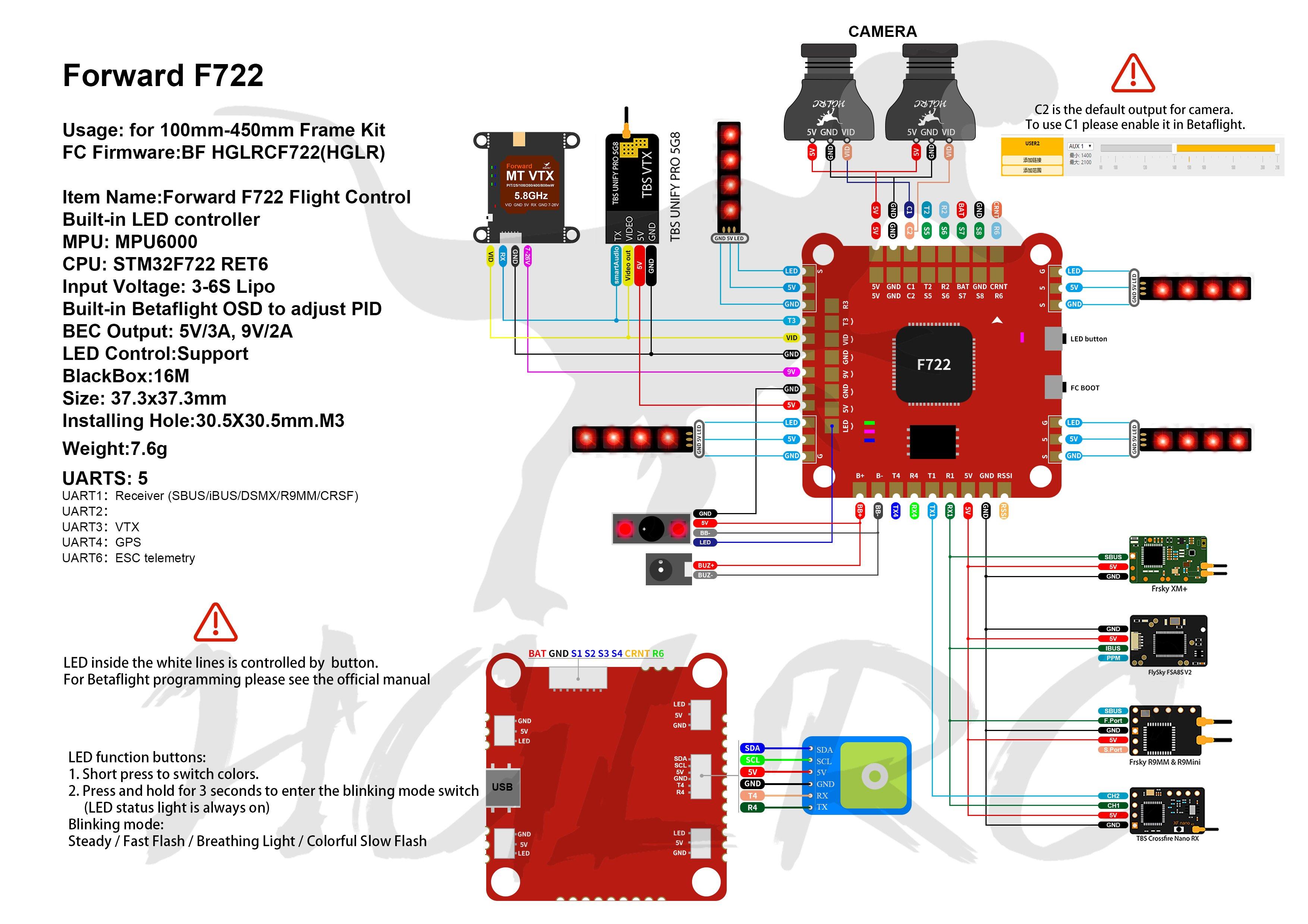 HGLRC Forward F722 подключение