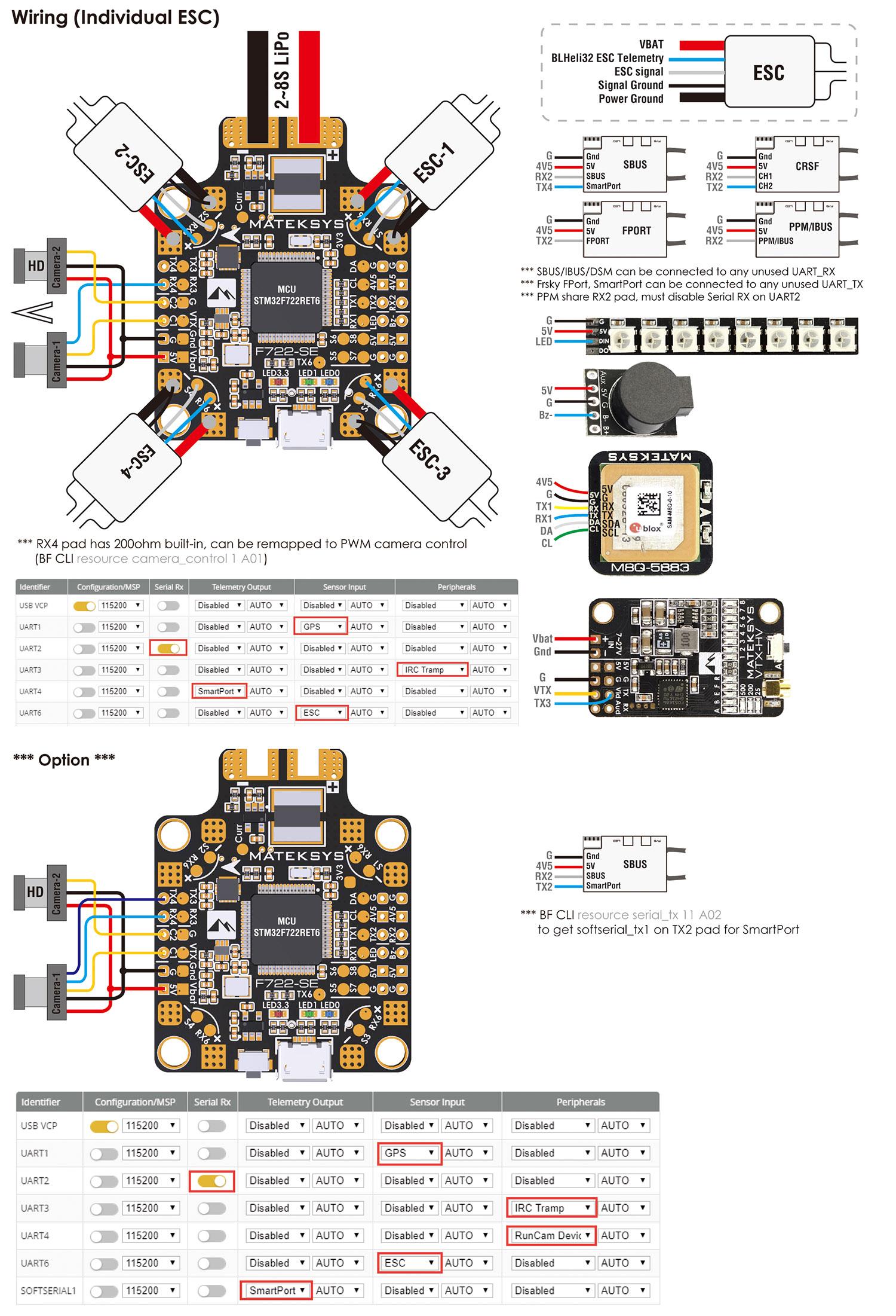 Подключение Matek F722-SE для постройки квадрокоптера