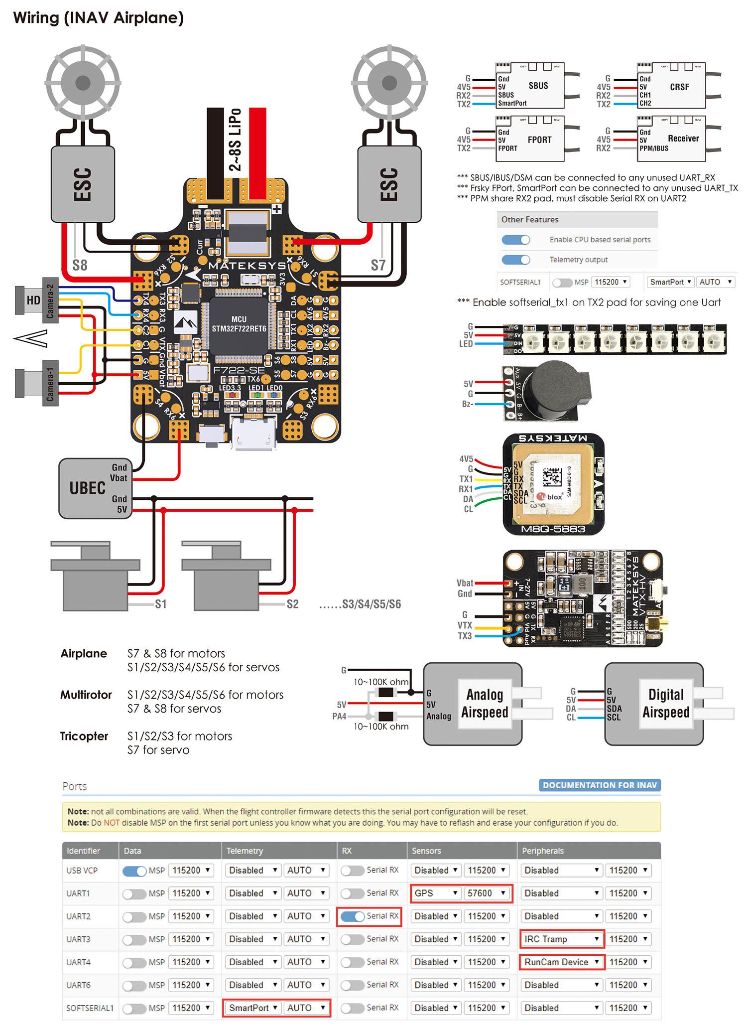 Подключение Matek F722-SE для постройки самолета на iNav