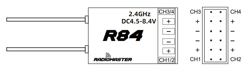 Radiomaster R84