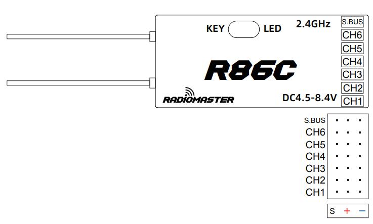 Radiomaster R86C