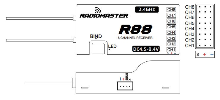 Radiomaster R88