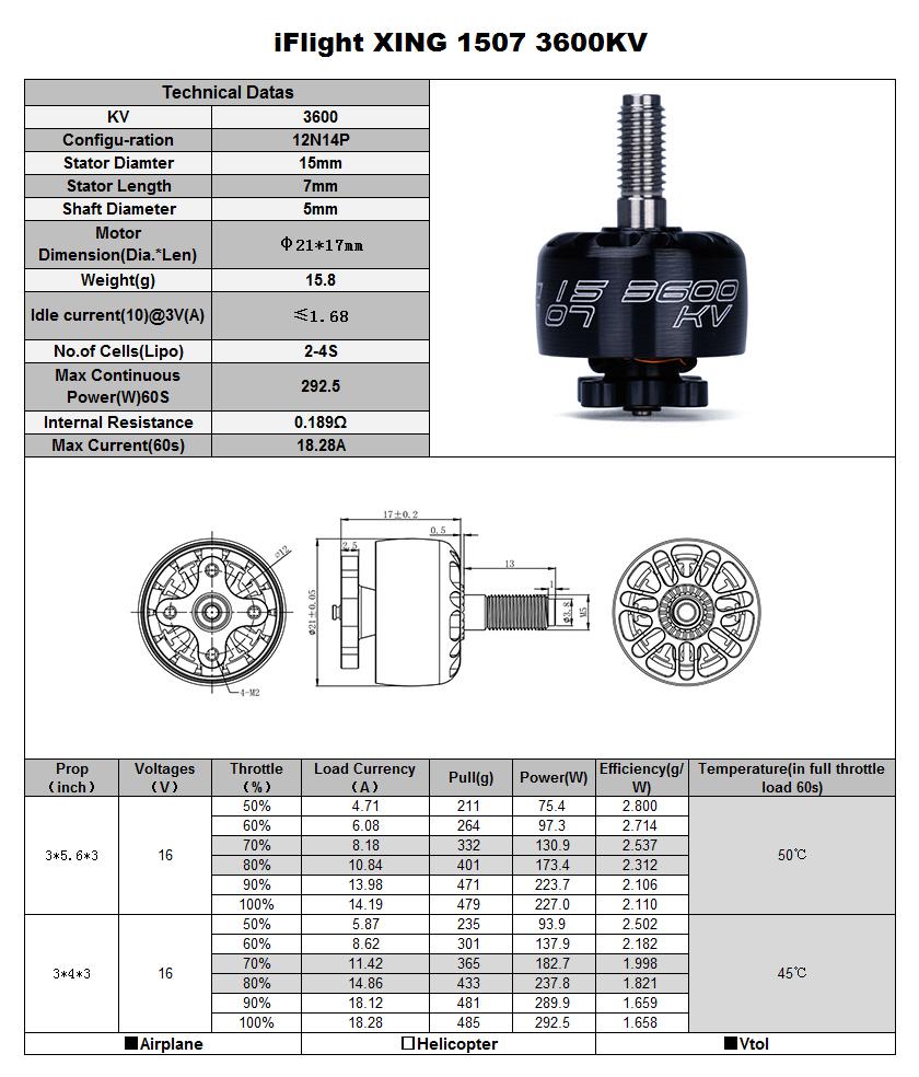 iFlight X1507 3600KV