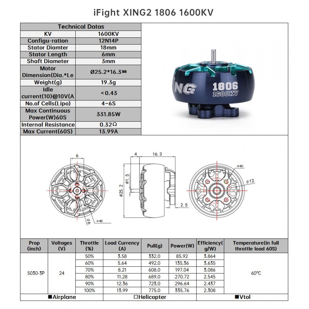 XING2 1806 1600KV Характеристики