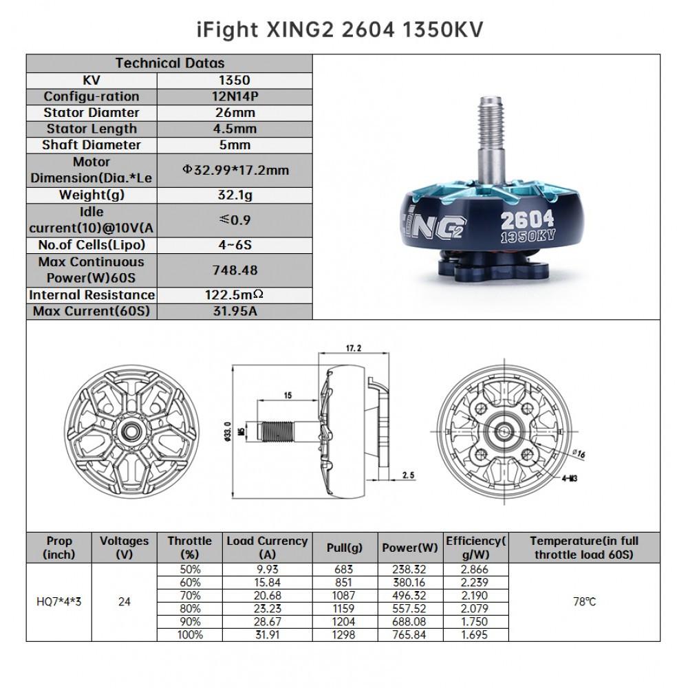 iFlight 2604 1350KV Характеристики
