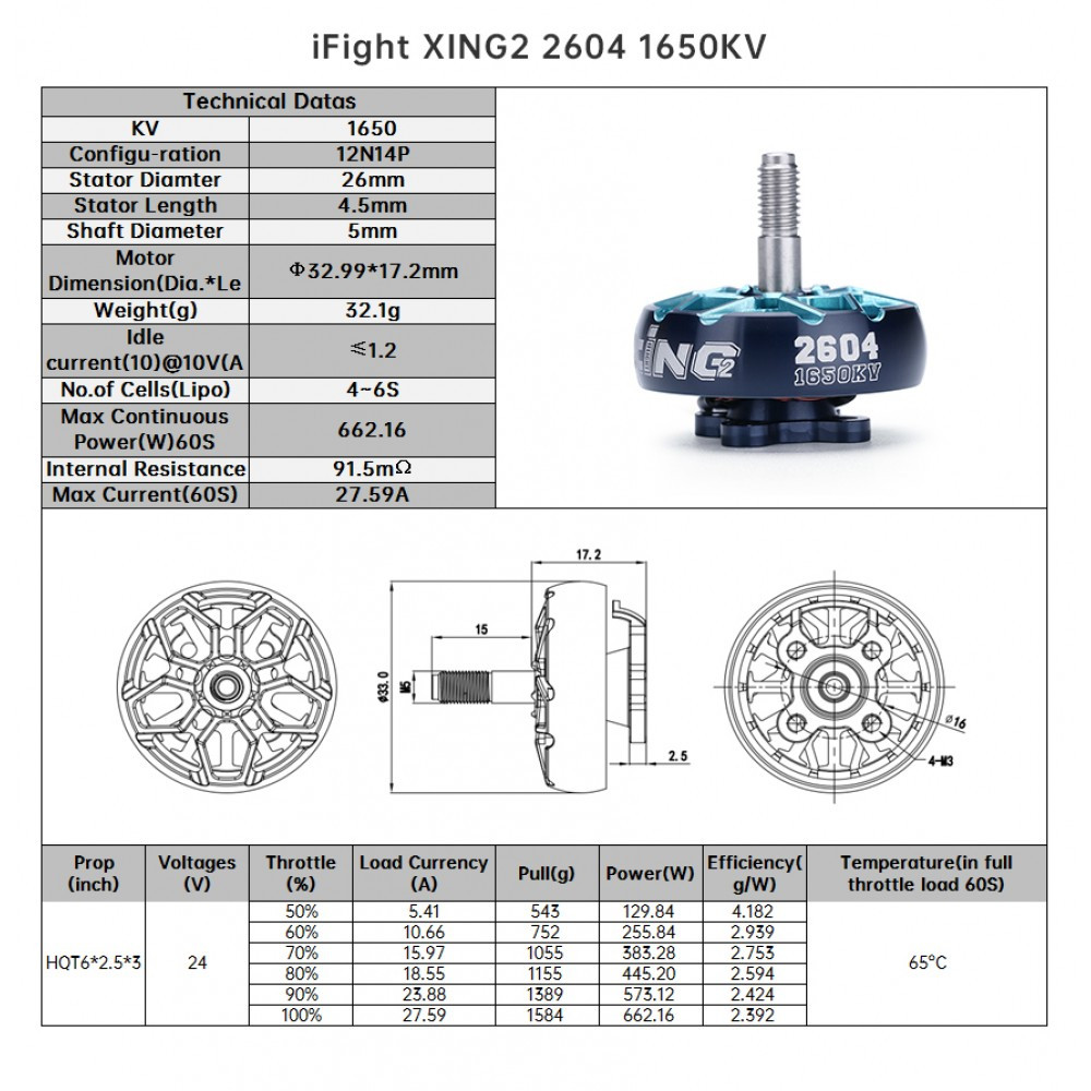 iFlight 2604 1650KV Характеристики