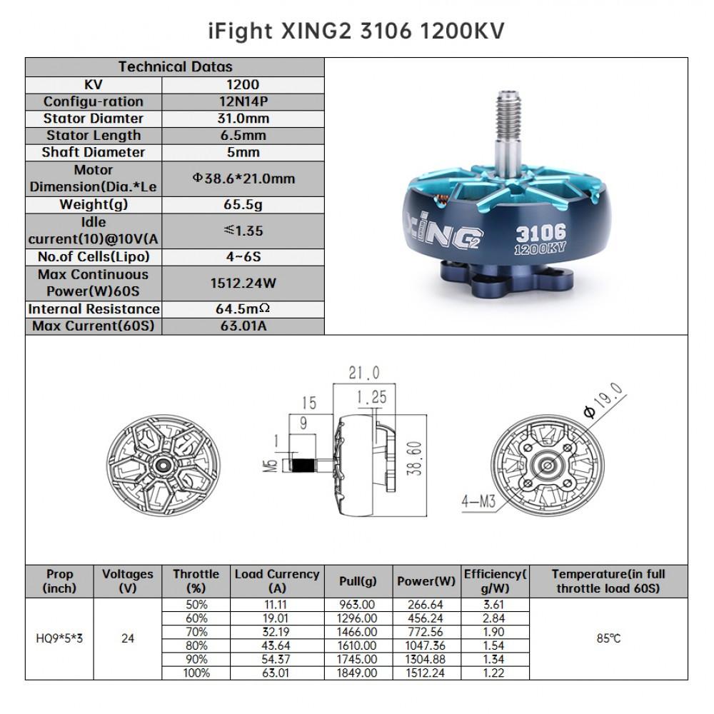 iFlight Xing2 3106 1200KV Характеристики